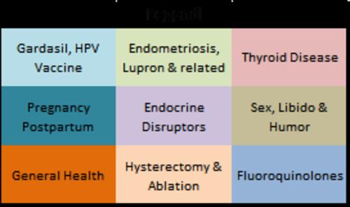 Hormones Matter Top 100 Articles - Legend