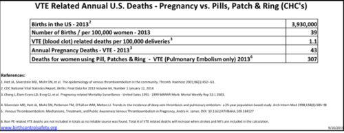 Table 4 Pregnancy & CHC deaths