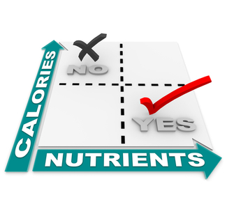 calorie rich versus nutrient rich