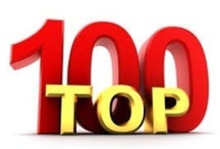 Hormones Matter Top 100 Articles
