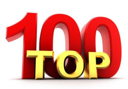 Hormones Matter 2015 Top 100 Articles